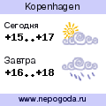 Прогноз погоды в городе Kopenhagen
