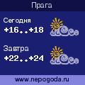 Прогноз погоды в городе Прага