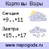 Прогноз погоды в городе Карловы Вары