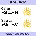 Прогноз погоды в городе Bene Beraq