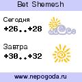 Прогноз погоды в городе Bet Shemesh