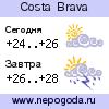Прогноз погоды в городе Costa Brava