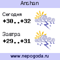 Прогноза за Anshan Weather