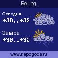 Прогноз погоды в городе Beijing