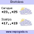 Прогноз погоды в городе Bratislava