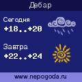 Прогноз погоды в городе Дебар