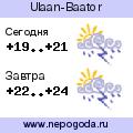 Прогноз погоды в городе Ulaan-Baator
