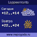 Прогноз погоды в городе Lappeenranta