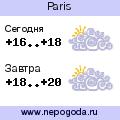 Прогноз погоды в городе Paris