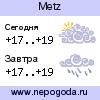 Прогноз погоды в городе Metz