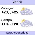 Прогноз погоды в городе Vienna