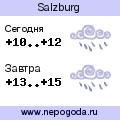 Прогноз погоды в городе Salzburg