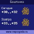 Прогноз погоды в городе Баштанка