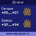 Прогноз погоды в городе Донецк