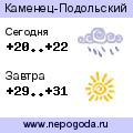 Прогноз погоды в городе Каменец-Подольский