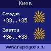 Прогноз погоды в городе Киев