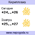 Прогноз погоды в городе Кирилловка