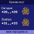 Прогноз погоды в городе Кременчуг