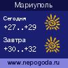 Прогноз погоды в городе Мариуполь