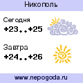 Прогноз погоды в городе Никополь