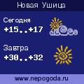 Прогноз погоды в городе Новая Ушица