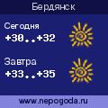Прогноз погоды в городе Бердянск