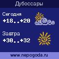 Прогноз погоды в городе Дубоссары