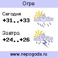 Прогноз погоды в городе Огре
