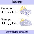 Прогноз погоды в городе Таллин