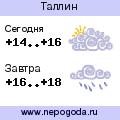 Прогноз погоды в городе Таллинн