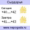 Прогноз погоды в городе Сырдарья