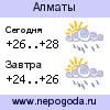 Прогноз погоды в городе Алматы