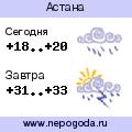 Прогноз погоды в городе Астана