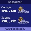 Погодные информеры для сайтов
