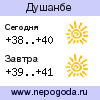 Прогноз погоды в городе Душанбе
