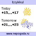 Weather forecast for Issykkul