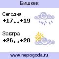 Прогноз погоды в городе Бишкек