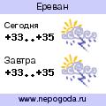 Прогноз погоды в городе Ереван
