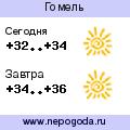 Прогноз погоды в городе Гомель