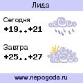 Прогноз погоды в городе Лида