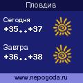 Прогноз погоды в городе Пловдив