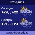 Прогноз погоды в городе Отрадное