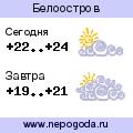 Прогноз погоды в Белоострове