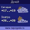 Прогноз погоды в массиве Дунай