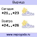 Прогноз погоды в городе Вырица