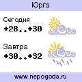 Прогноз погоды в городе Юрга