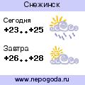 Прогноз погоды в городе Снежинск