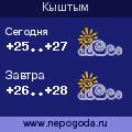 Прогноз погоды в городе Кыштым