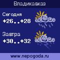 Прогноз погоды в городе Владикавказ