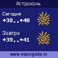 Прогноз погоды в городе Астрахань
